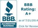 award-bbb-rating